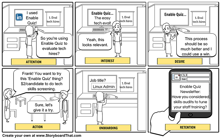 customer-acquisition-storyboard--aida-or--example