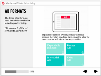 Dynamic content based on user clicks also encourages interactivity