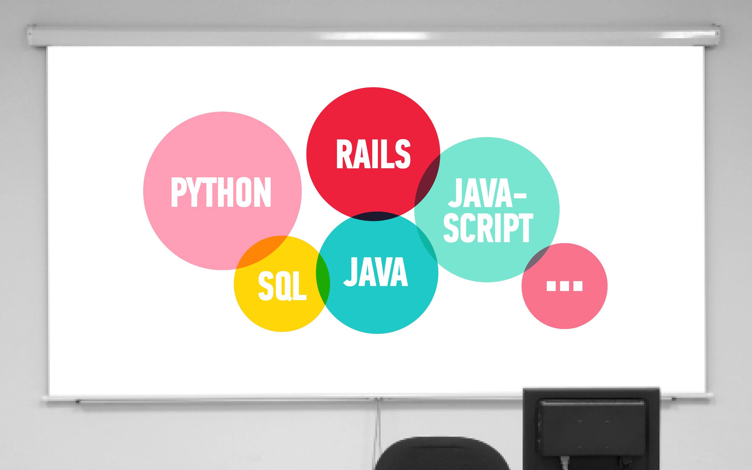 in-demand-programming-languages